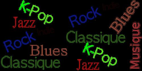 L'écoute d'un style musical, un statut social?